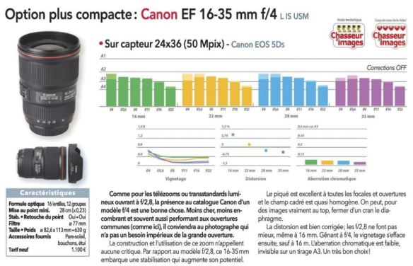 canon1635d